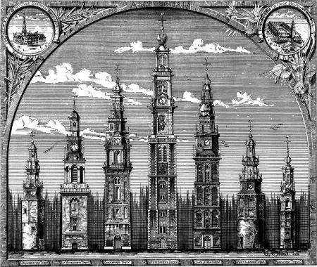 Skyline of Amsterdam, G.A. van Arkel & P.H. Witkamp