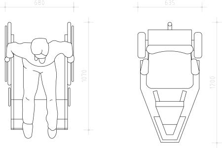 wheelchair vs Scootmobiel